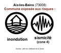 Risques - Aix-les-Bains.png