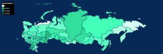 COVID-19 vaccination in Russia