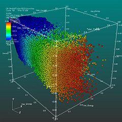 3 Dimensional Visualization |Tableau Community Forums