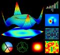 ScinetChartDataVisualization.PNG
