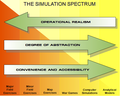 SimulationSpectrum.PNG