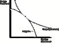 TE-Production-DesignParameters.png