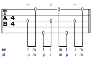 Scruggs style - Variant of forward roll above, shown only in tab.