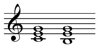 Mediant - Image: Tonic counter parallel in C major