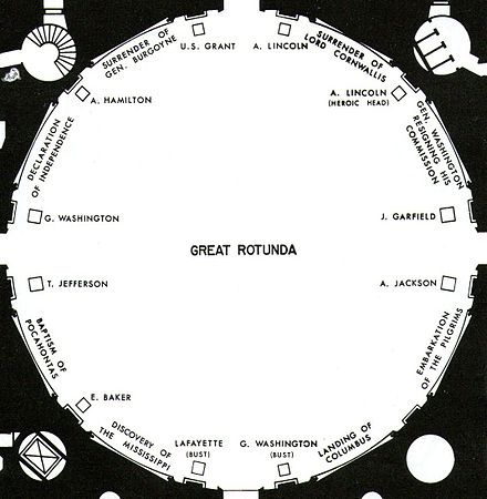 Floor plan showing locations of rotunda paintings, statues and busts in 1978 (prior to the Eisenhower, Reagan, and Ford statues, King bust, and women's suffrage monument). USCapitolBuildingRotunda.jpg