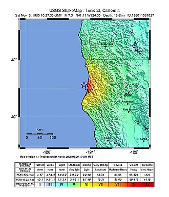 1980 Eureka earthquake - USGS ShakeMap for the event