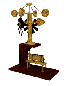 instrumento medicion viento: