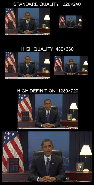 YouTube standard/high/HD screenshots from YouT...
