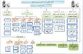 المخطط الهيكلي.png