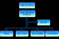 中华人民共和国国家机构.png
