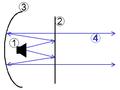 1RL33 Antenne.png