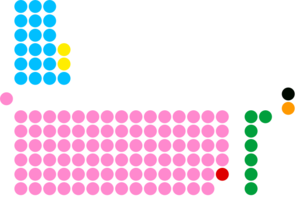 2nd-telangana-assembly.png