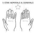 5-Star Generals&Admirals Hand Mnemonic.png