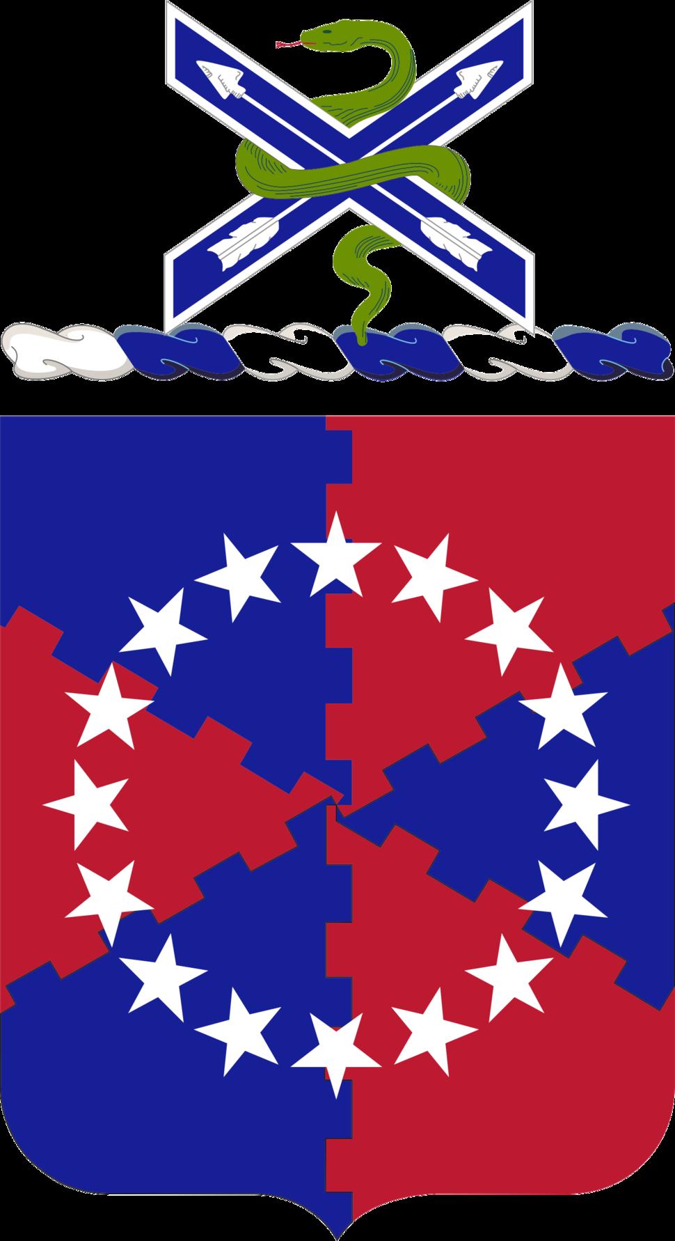 62nd Coast Artillery Regiment COA