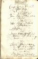Bürgerverzeichnis-Charlottenburg-1711-1790-080.tif