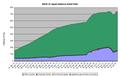 Bank of Japan balance sheet total.png