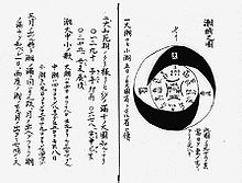 This Diagram From The Bansenshukai Uses Divination And Esoteric Cosmology Onmyd To Instruct On Ideal Time For Taking Certain Actions