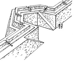 definition of bastion