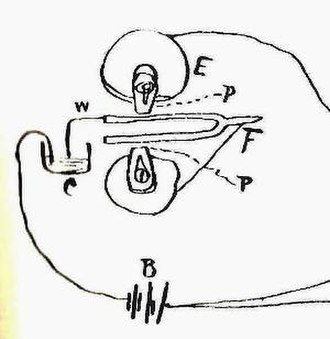 Elisha Gray and Alexander Bell telephone controversy - Image: Bell's tuning fork sounder, 1872