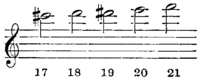 Britannica Trumpet Baroque Scale Subjoined Notes.png