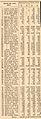 Brockhaus and Efron Jewish Encyclopedia e5 735-2.jpg