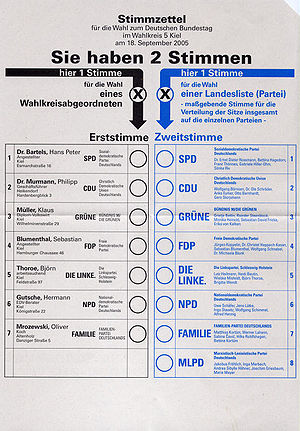 Electoral system of Germany - Example: Ballot of constituency 252 for the election of the 16th Bundestag