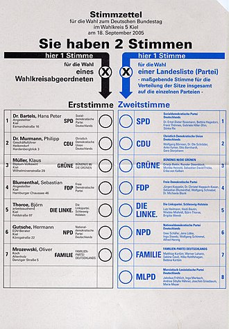 Electoral system of Germany - Example: Ballot of constituency 252 for the election of the 16th Bundestag.