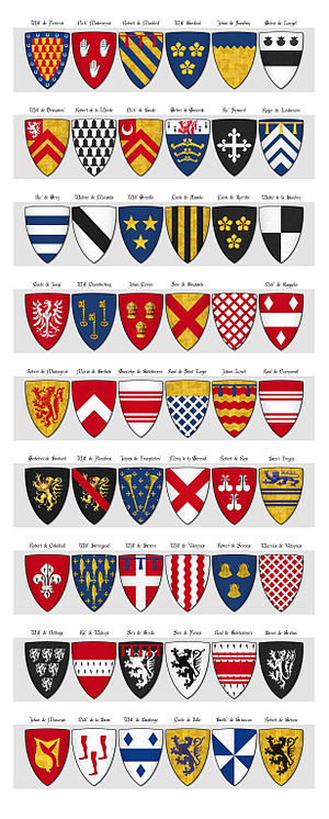 Camden Roll - Image: CAMDEN ROLL Panel 4 shields 163 to 216