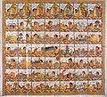 COLLECTIE TROPENMUSEUM Katoenen kalenderdoek met Balinese taferelen TMnr 0-708.jpg