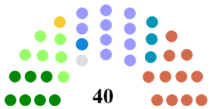 Causeway Coast and Glens District Council