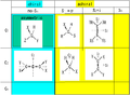 Chiral sym Table1.PNG