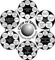 Circle of reason.tif