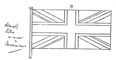 Fig. 779.—Admiralty Pattern of 1801 Flag.