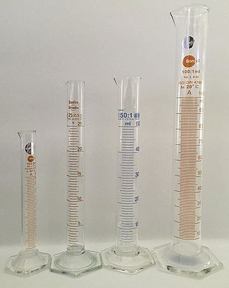 Graduated cylinder - Different types of graduated cylinder: 10mL, 25mL, 50mL and 100mL graduated cylinder