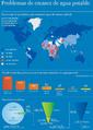 Distribución del agua en la Tierra.PNG