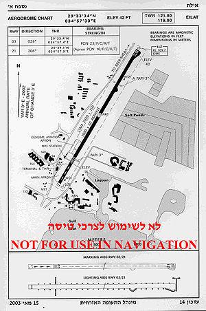 Eilat Airport - Eilat Airport chart