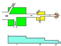 EnergyFlowTransformity.jpg