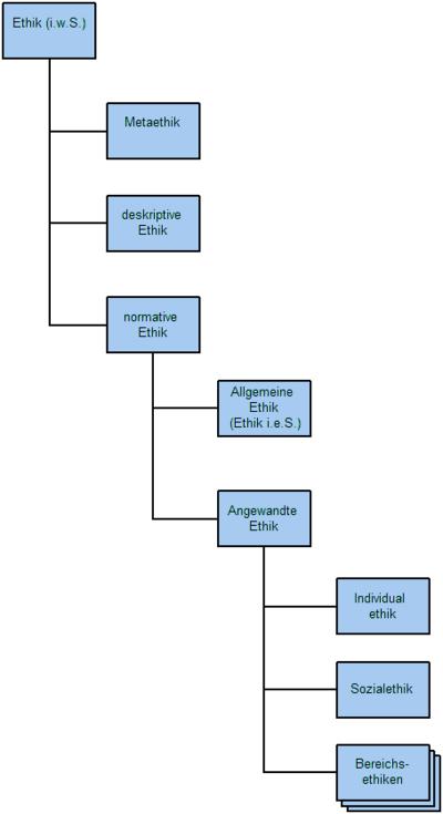 pdf neural networks advances