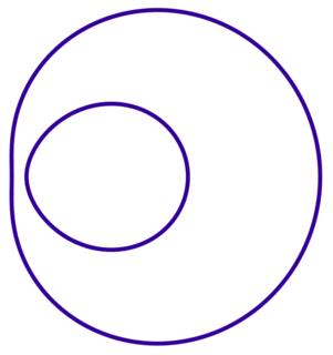 Cartesian oval