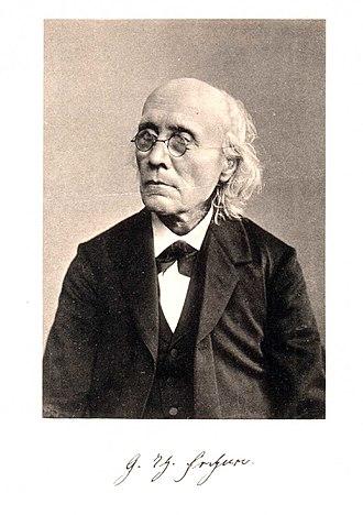 Bad Muskau - Gustav Fechner around 1883