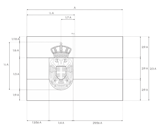 Flag of Serbia construction sheet.svg