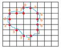 Freeman Chaincode - Opstellen.png