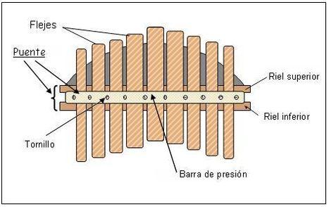 Marimbol - Wikipedia, la enciclopedia libre
