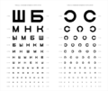 Golovin-Sivtsev Table.png