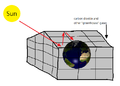 Greenhouse effect diagram.png