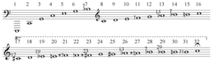 Harmonic series (music) - Image: Harmonics to 32