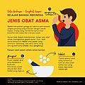 Infografik Jenis Obat Asma.jpg