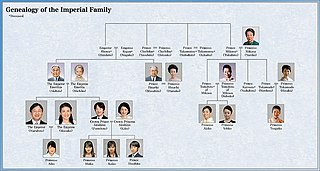 Japanese succession debate Discussion about changing the Japanese thrones laws of succession