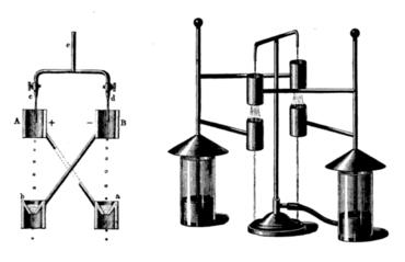 Masinaria electrostatica cu apa, a lui Kelvin