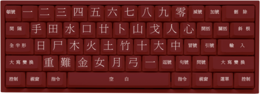 Keyboard CJ 007